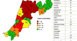 COVID-19 – Ponto da Situação do Distrito de Leiria – Informação do CDOS – Leiria. Informação válida em: 30-04-2020 00:05