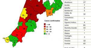 COVID-19 – Ponto da Situação do Distrito de Leiria – Informação do CDOS – Leiria. Informação válida em: 08-05-2020 00:30