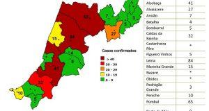 Novos casos em Figueiró dos Vinhos (1) e Leiria (2) – COVID-19 – Ponto da Situação do Distrito de Leiria – Informação do CDOS – Leiria. Informação válida em: 17-05-2020 00:05