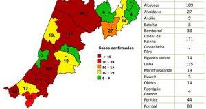 Dados COVID-19 no Distrito de Leiria – Dia 30/06/2020