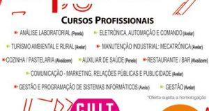 ETP Sicó – Cursos Profissionais